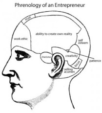 no patience-phrenology-of-the-entrepreneur