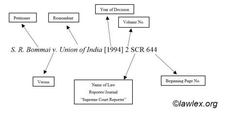 LawLex Understanding Legal Citation 02