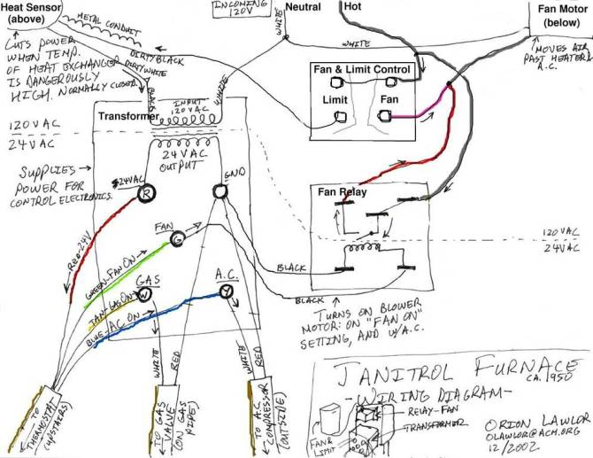 furnace blower motor relay wiring two phase wiring diagram