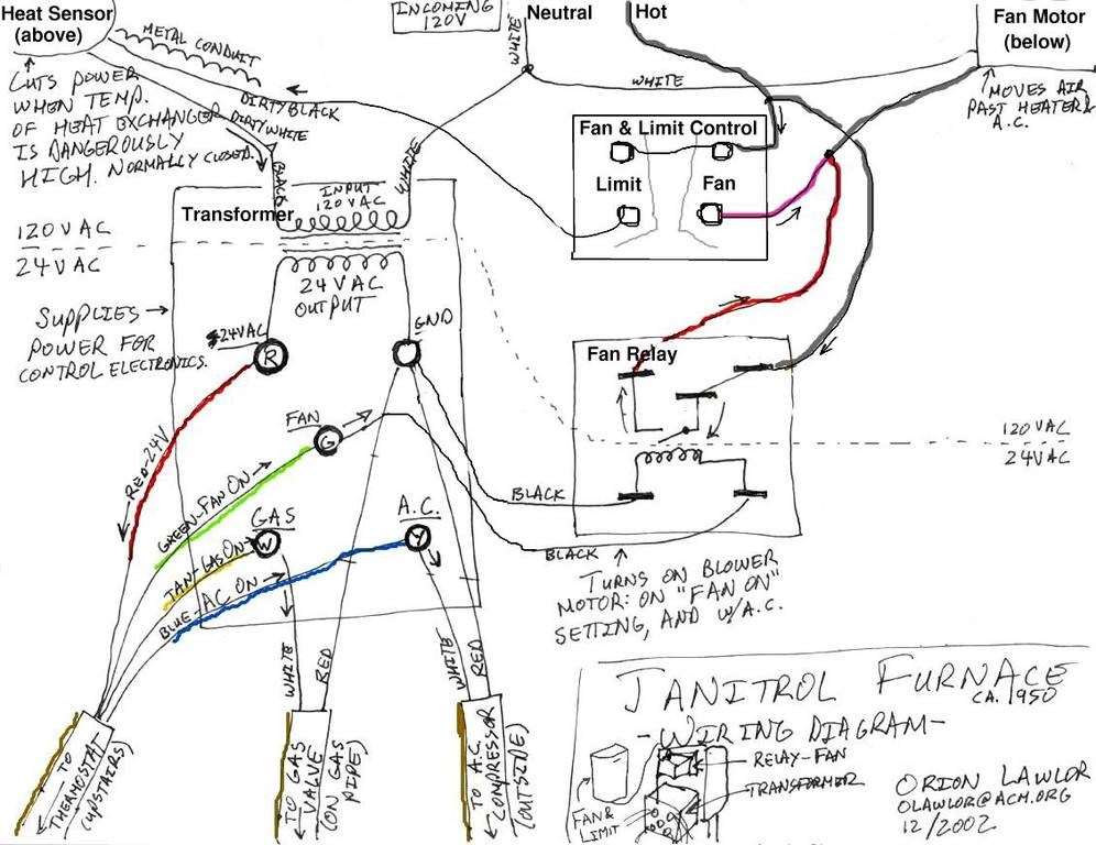 120 volt thermostat wiring diagram easy volcano orion's photos: portrait - mechanical illinois_furnace