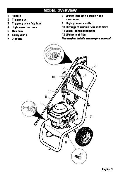Kärcher G 2500 VH Gasoline Power High Pressure Washer