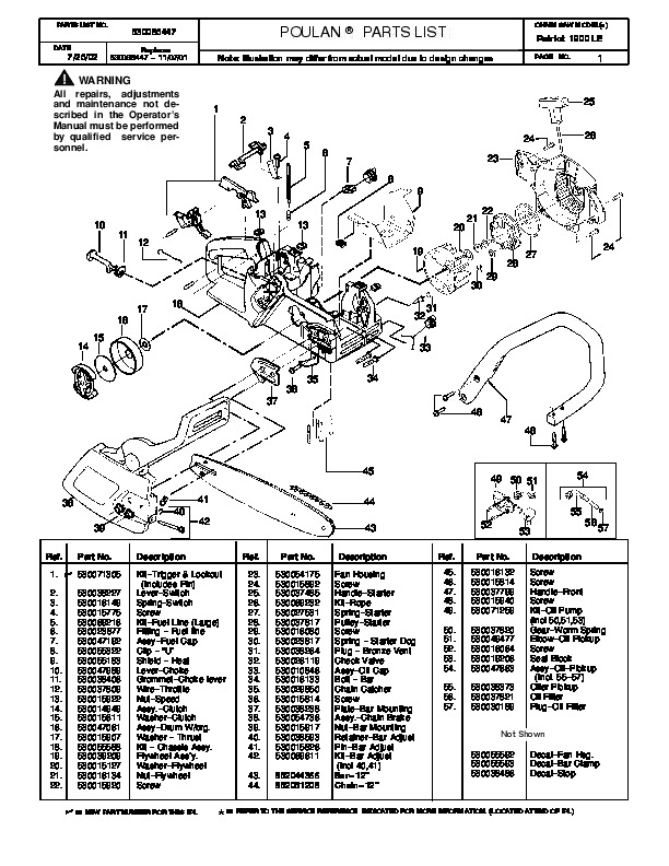 Poulan 1900 LE Chainsaw Parts List, 2002