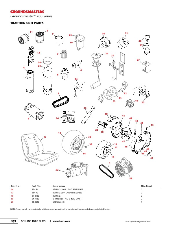 Toro Groundsmaster 200 Series TRACTION UNIT PARTS Specs