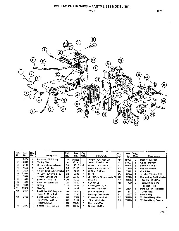 Poulan 361 Chainsaw Parts List