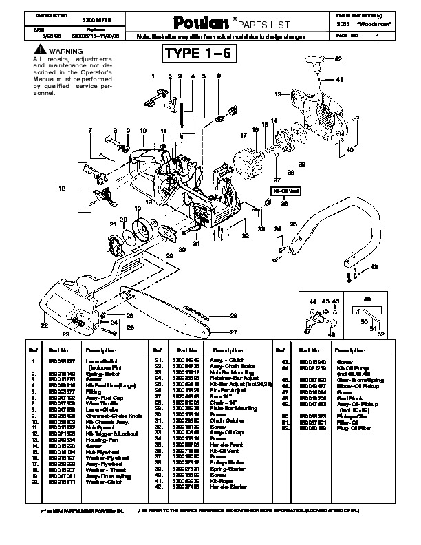 Poulan 2055 Woodsman Chainsaw Parts List, 2008