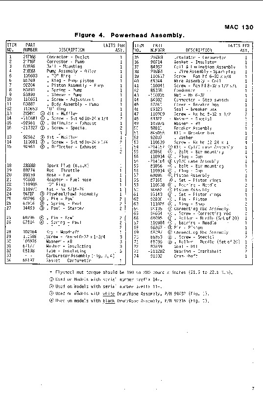 McCulloch Mac 130 Chainsaw Parts List, 1982,1983,1984,1985