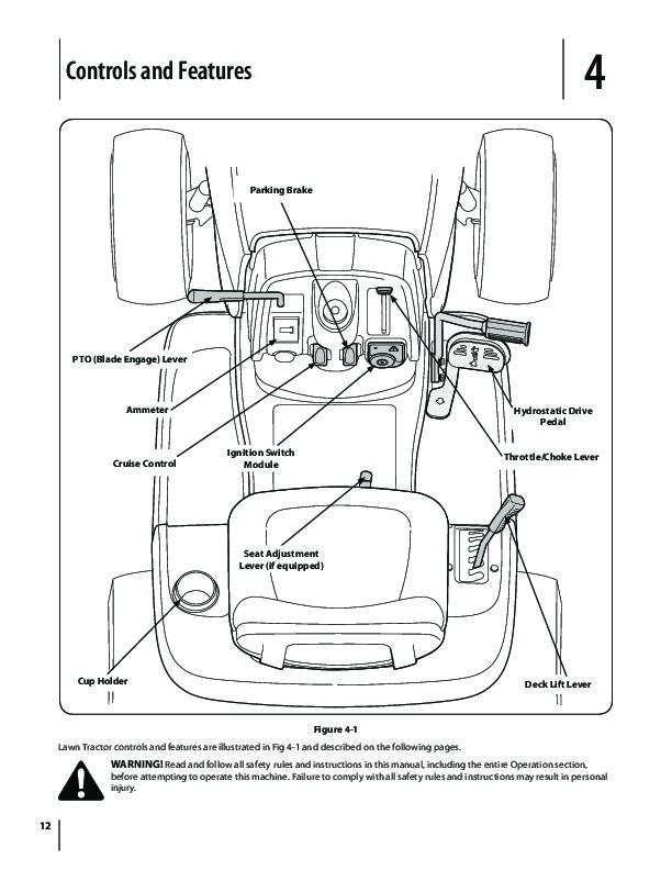 Mtd Lawn Mower Manual Pdf