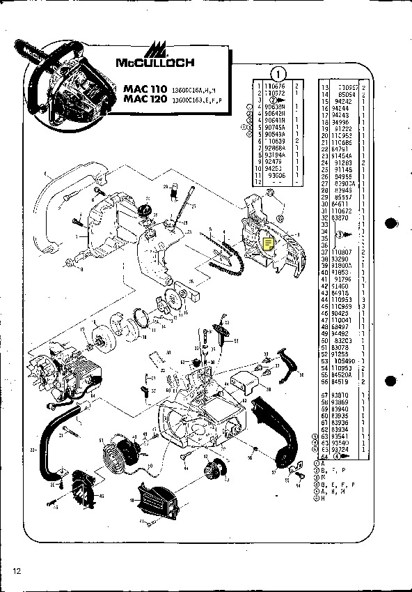 Mcculloch Mini Mac Chainsaw Parts Diagram. Mini. Auto