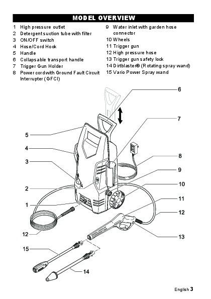 Kärcher K 2.26 M Electric Power High Pressure Washer
