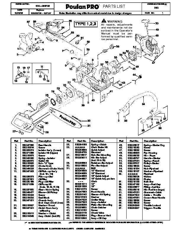 Poulan Pro 260 Chainsaw Parts List, 2008
