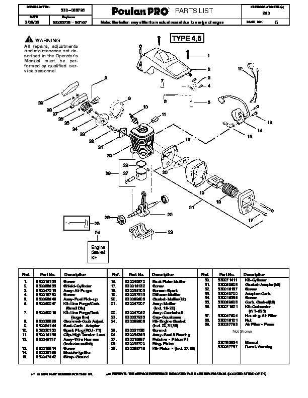Poulan Chainsaw Repair Manual Pdf