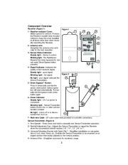 Toro Wireless RainSensorTM Model 53770 Sprinkler