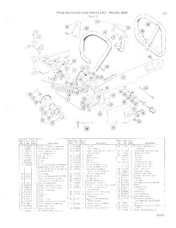 Poulan 3700 Chainsaw Parts List, 1981