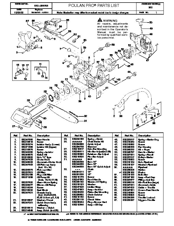 Poulan Pro 260 Chainsaw Parts List, 2000