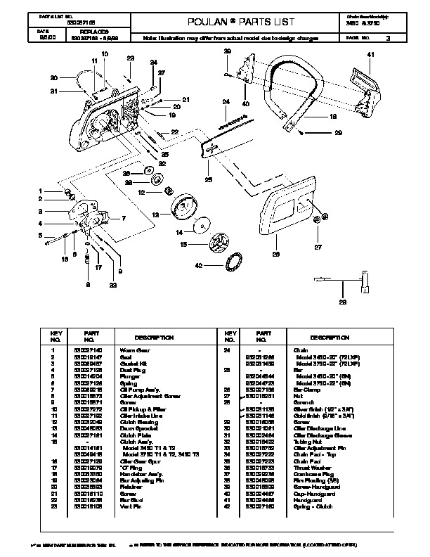 Poulan 3450 3750 Chainsaw Parts List, 2000