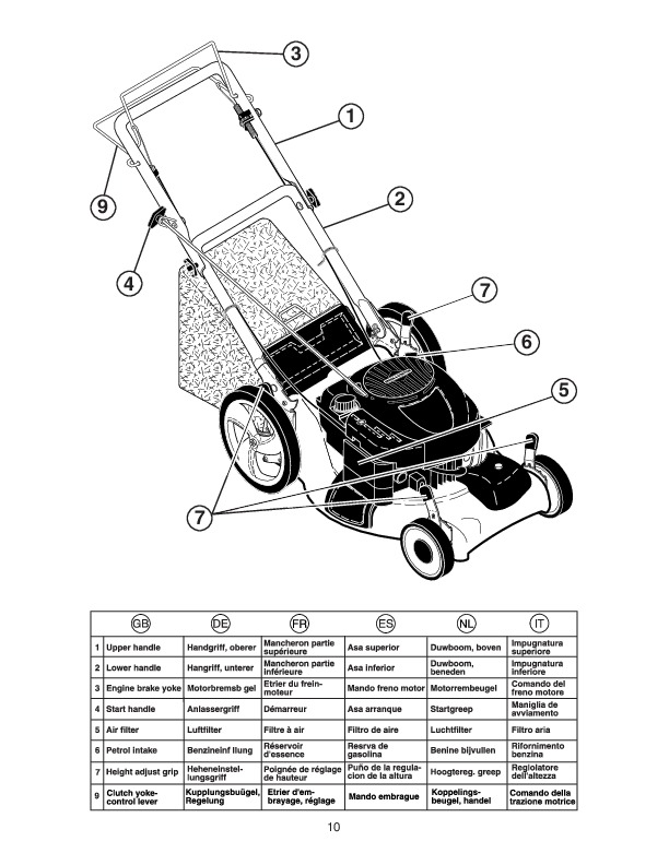 McCulloch M6553 D Lawn Mower Owners Manual, 2006
