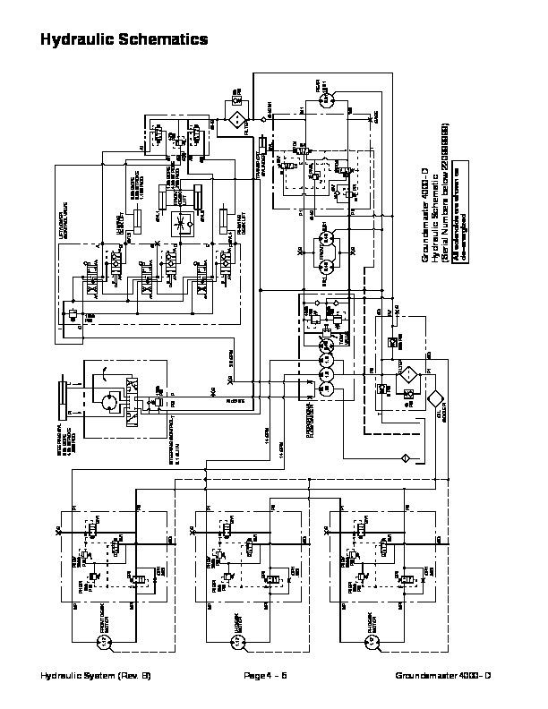 Toro 02097SL Rev E Service Owners Manual Groundsmaster
