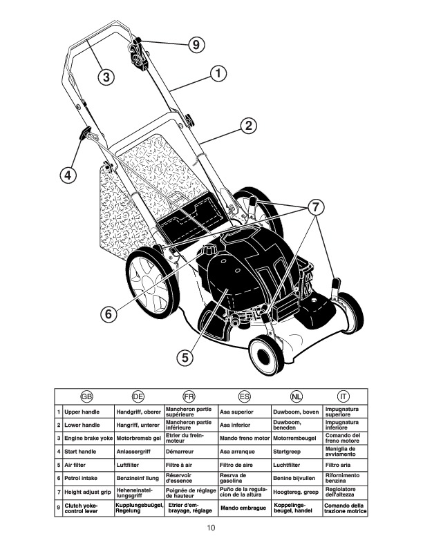 McCulloch Electrolux M753 CM Lawn Mower Owners Manual, 2009