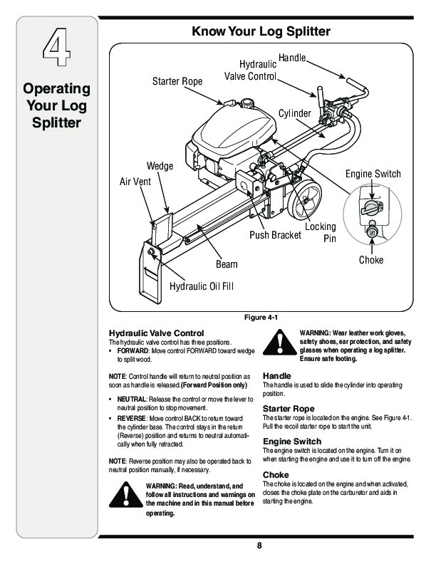 MTD 5DM Log Splitter Lawn Mower Owners Manual