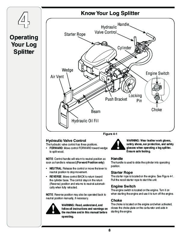 MTD 5DM Log Splitter Lawn Mower Owners Manual