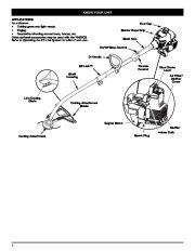 MTD Yard Man YM20CS 2 Cycle Trimmer Lawn Mower Owners Manual