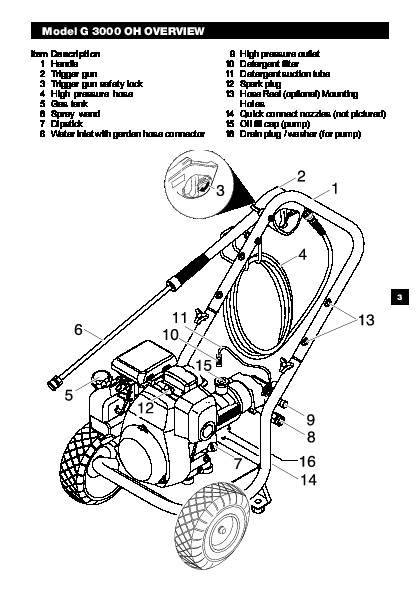 Kärcher G 3000 OH Gasoline High Pressure Washer Owners Manual