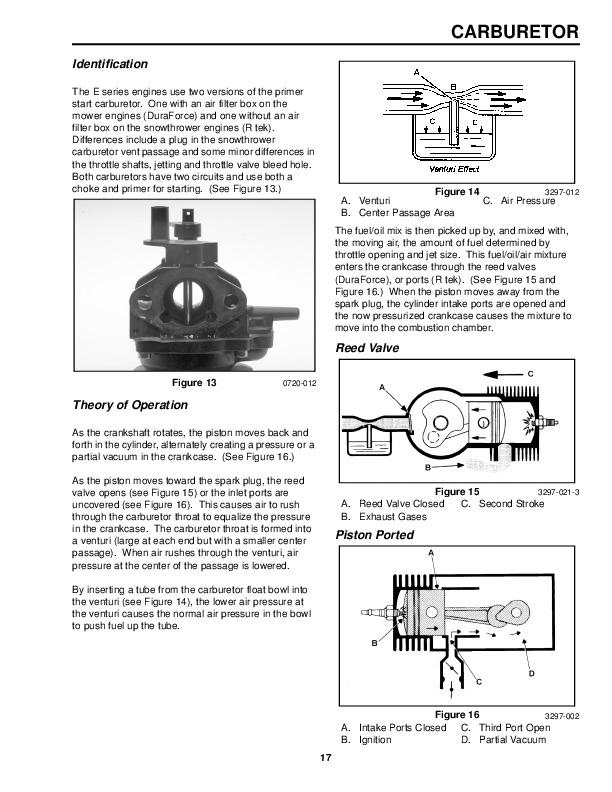 Toro CCR 2450 GTS 38515 Snow Blower Engine Service Engine