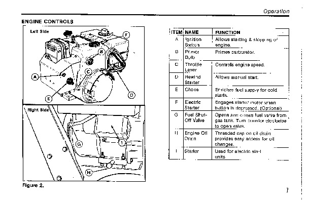 Simplicity 560S 870S 1080S Snow Blower Owners Manual