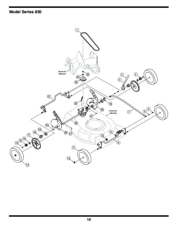 MTD Troy-Bilt 830 Series 21 Inch Rotary Lawn Mower Owners