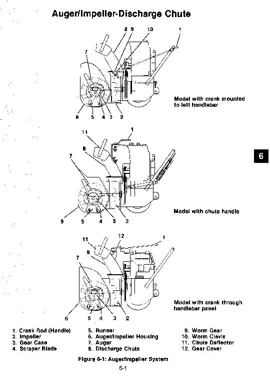Ariens Sno Thro 932 Series Snow Blower Repair Owners