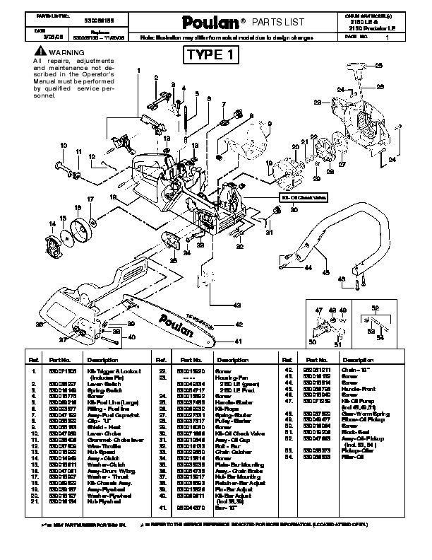 Ach550 Manual