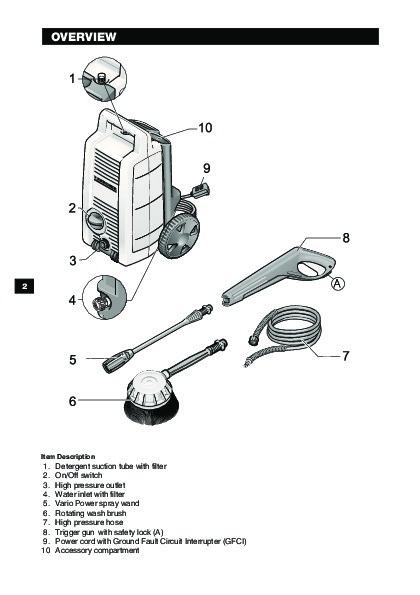 Kärcher K 2.90 M Electric Power High Pressure Washer