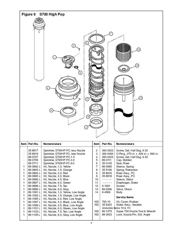 Toro Super 700 Installation Instructions