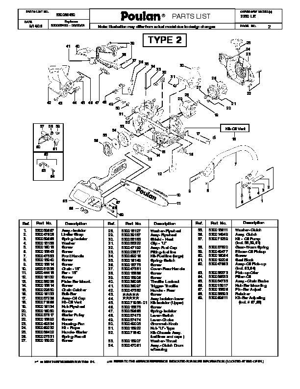 2006 Poulan 2250 LE Chainsaw Parts List