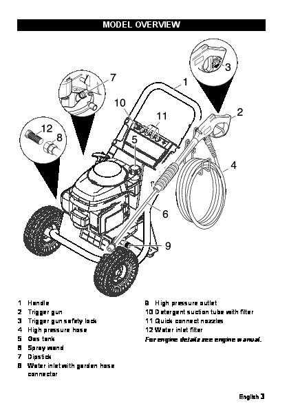 Kärcher G 2600 PH Gasoline Power High Pressure Washer