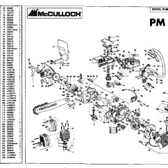 Eager Beaver Chainsaw Parts Diagram 2003 Dodge Neon Radio Wiring Mcculloch Promac 474 484 486 Service List