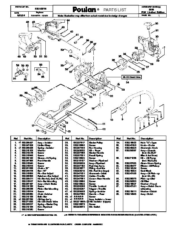 Poulan 2555 Chainsaw Parts List, 2004
