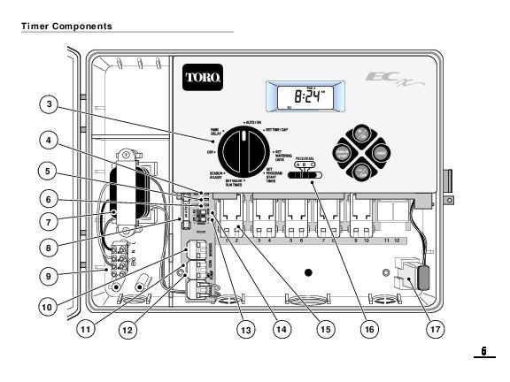 Hale Pump Pto Switch Wiring Diagram PTO Parts Diagram