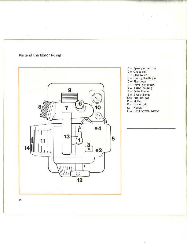 STIHL P 840 Motor Pump Owners Manual