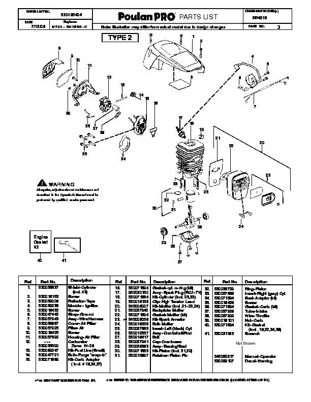 Poulan Pro Chainsaw Parts Manual
