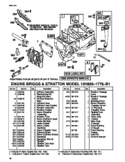 Toro 20042 20043 21-Inch Super Recycler SR 21S Lawn Mower