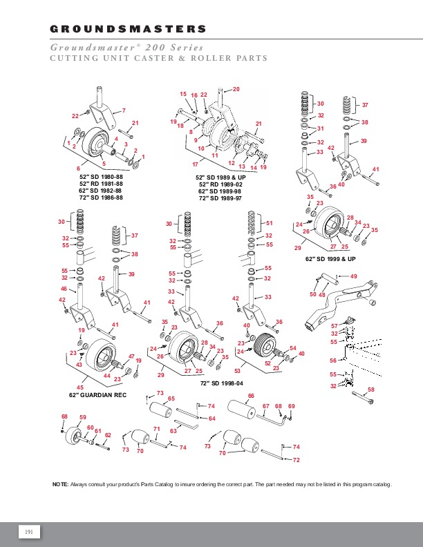 Toro Groundsmaster 200 Series Parts Specs