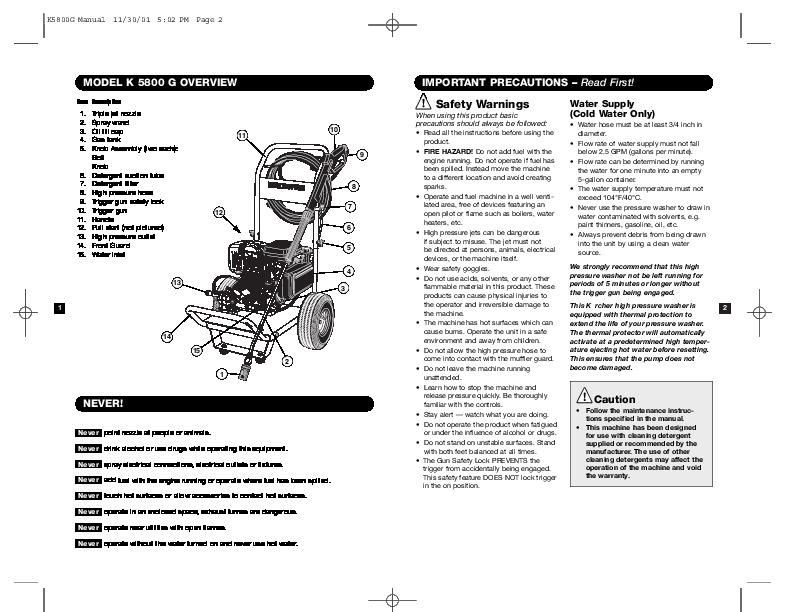 Aaladin Pressure Washer Owners Manual