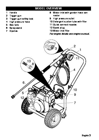 Kärcher G 2650 OH Gasoline Power High Pressure Washer