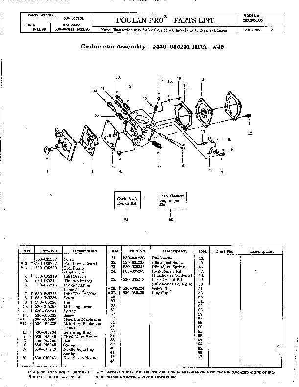 Poulan Pro 285 305 335 Chainsaw Parts List, 1990