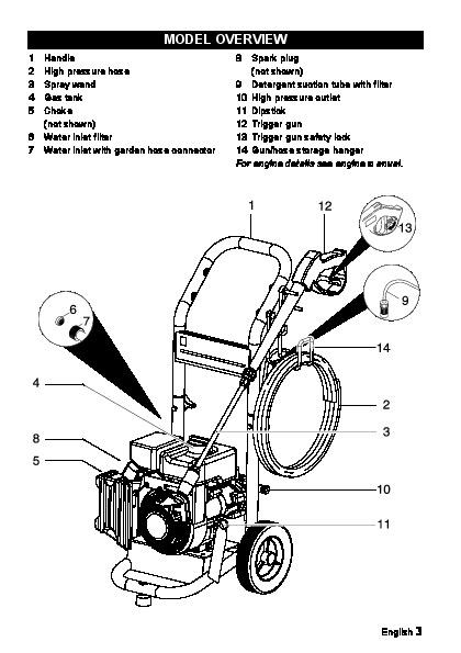 Kärcher G 2000 MK Gasoline Power High Pressure Washer