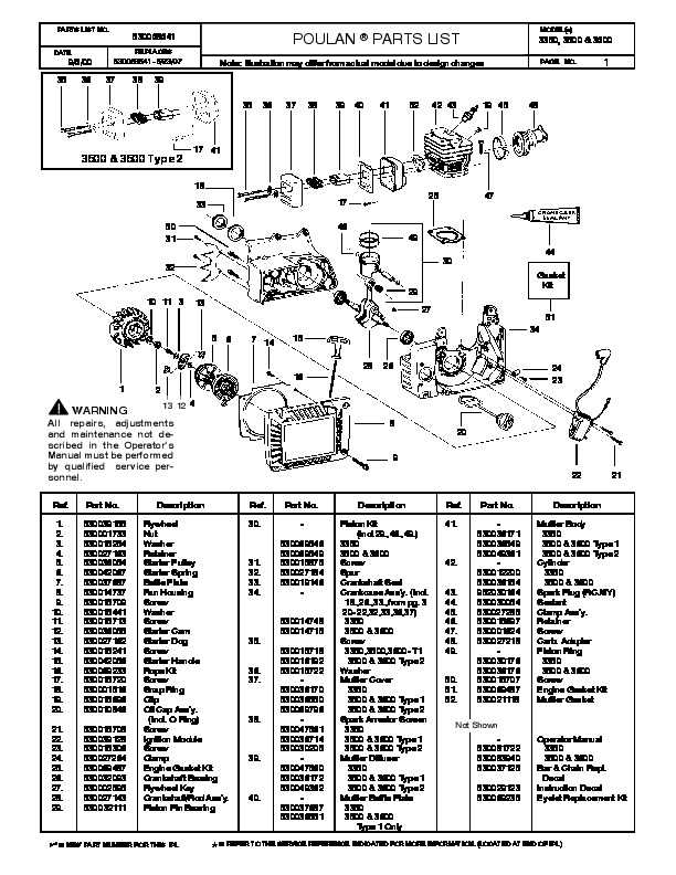 Poulan 3350 3500 3600 Chainsaw Parts List, 2000
