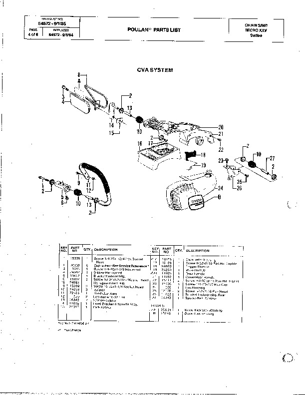 Poulan Micro 25 XXV Chainsaw Parts List, 1985