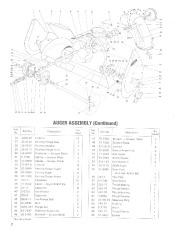Toro Snowblower Model 524, Toro, Free Engine Image For