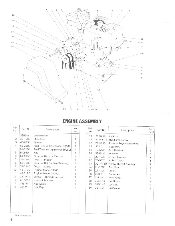 Toro 38040 524 Snowblower Manual, 1986